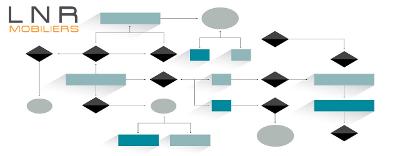 lnr-sitemap